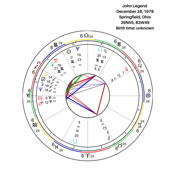 John Legend Birth Chart