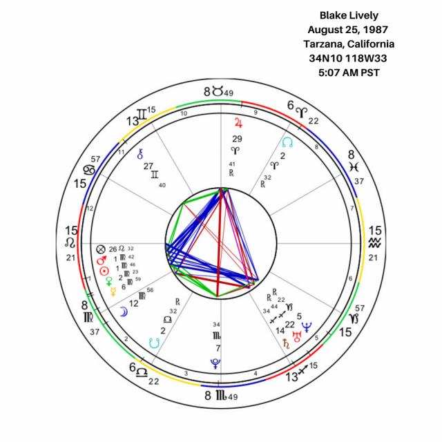 Blake Lively Birth Chart Image