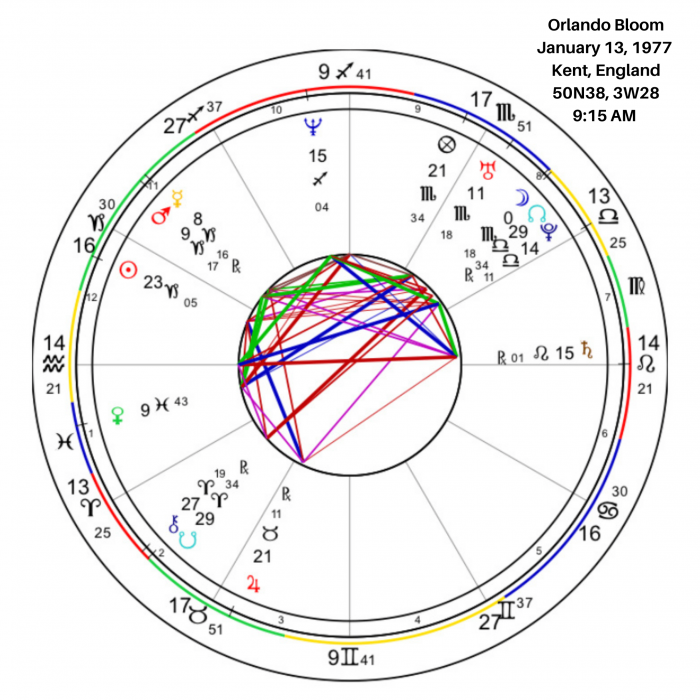 Overview of Orlando Bloom's Birth Chart